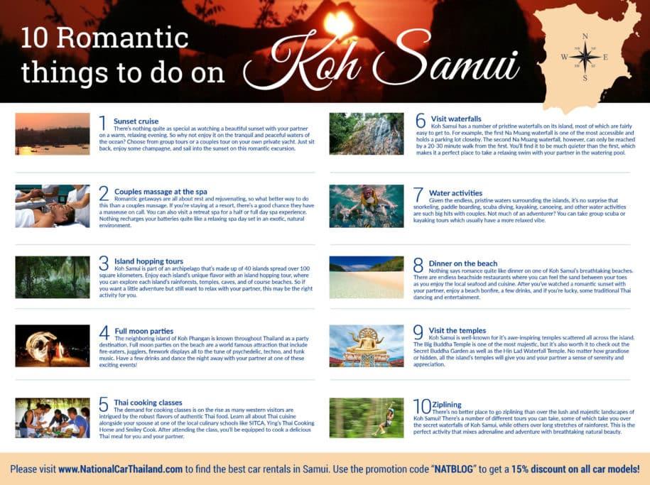 Koh Samui Infographic